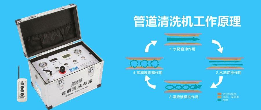 管净康水管清洗设备多少钱一台?设备怎么样?
