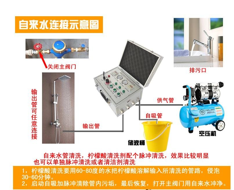 管立通设备怎么操作?清洗水管完成流程