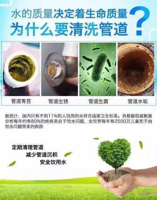 广州管清清环保科技有限公司怎么样?